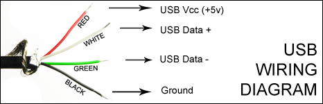 usbwiringdiagram usb port wiring diagram usb wiring diagrams instruction usb cable diagram at bakdesigns.co